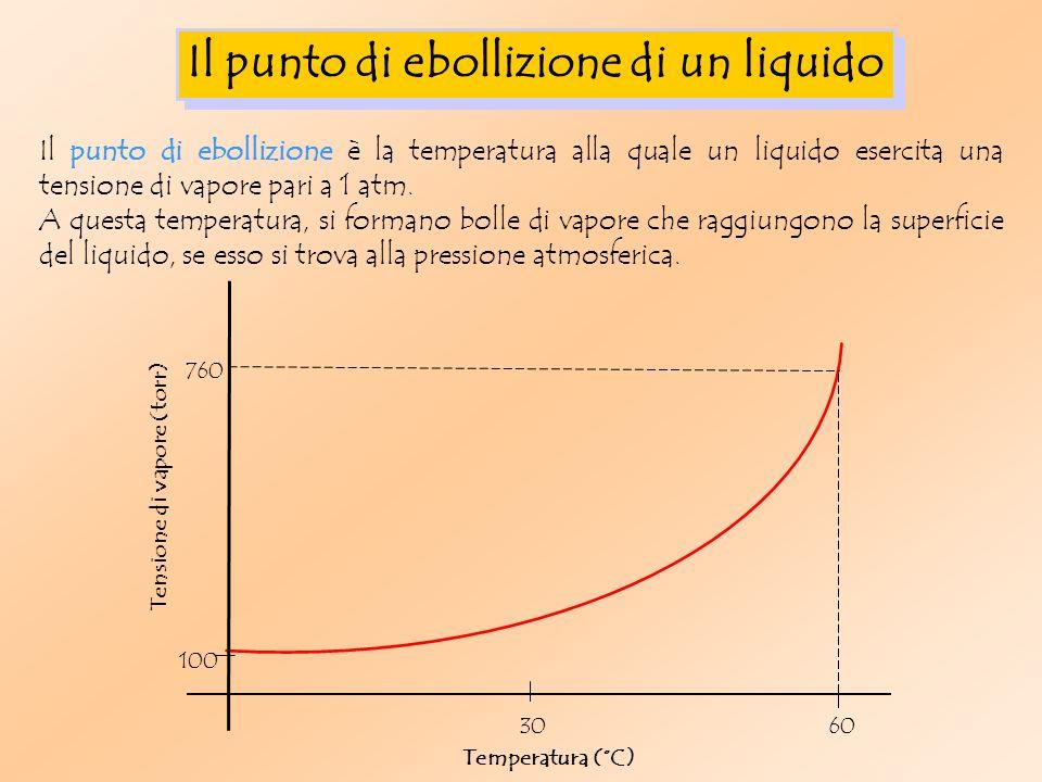 Il punto di ebollizione di un liquido Il punto di ebollizione è la temperatura alla quale un liquido esercita una tensione di vapore pari a 1 atm.