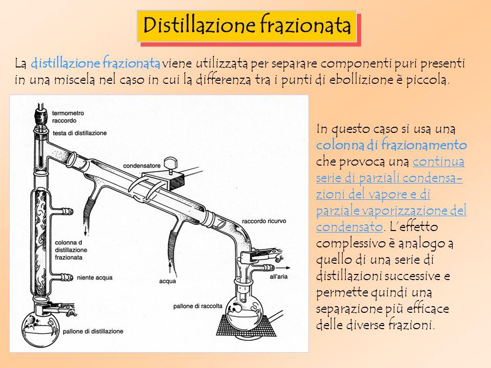 Distillazione frazionata La distillazione frazionata viene utilizzata per separare componenti puri presenti in una miscela nel caso in cui la differenza tra i punti di ebollizione è piccola.