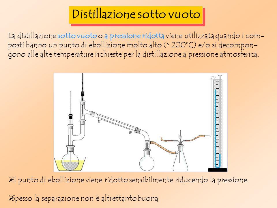 Distillazione sotto vuoto La distillazione sotto vuoto o a pressione ridotta viene utilizzata quando i com- posti hanno un punto di ebollizione molto alto (> 200*C) e/o si decompon- gono alle alte temperature richieste per la distillazione a pressione atmosferica.