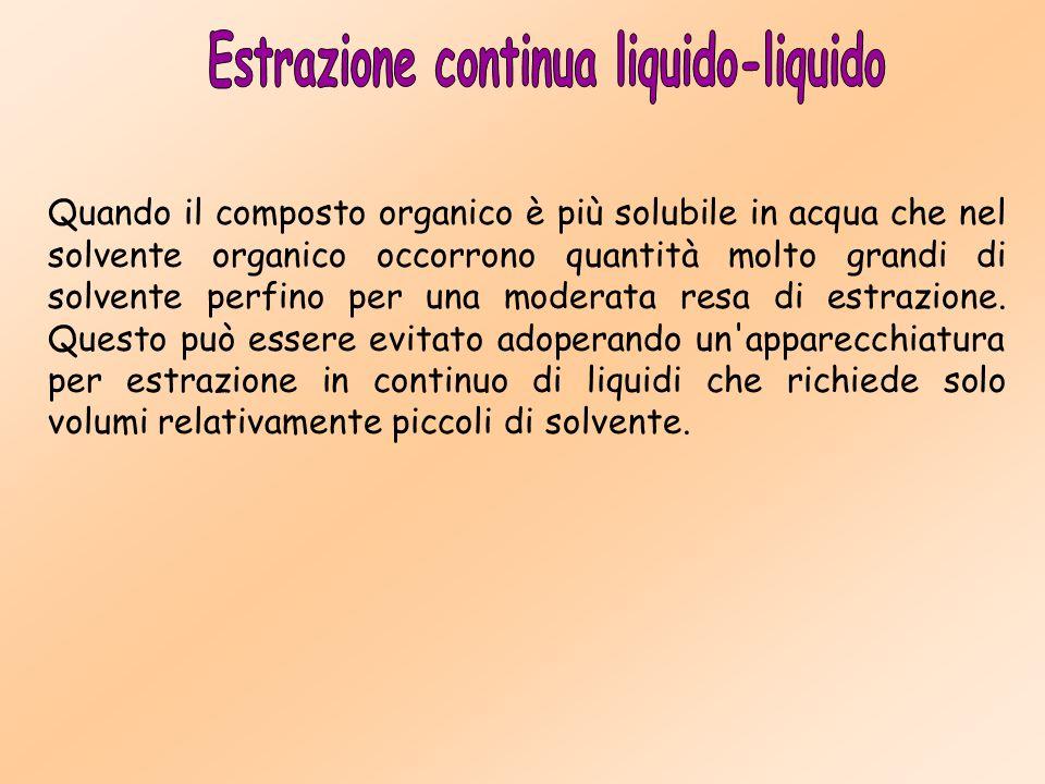 Quando il composto organico è più solubile in acqua che nel solvente organico occorrono quantità molto grandi di solvente perfino per una moderata resa di estrazione.