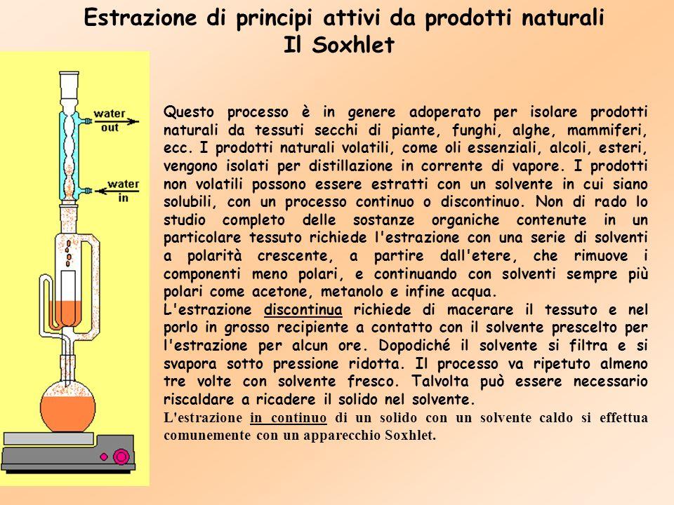 Estrazione di principi attivi da prodotti naturali Il Soxhlet Questo processo è in genere adoperato per isolare prodotti naturali da tessuti secchi di piante, funghi, alghe, mammiferi, ecc.