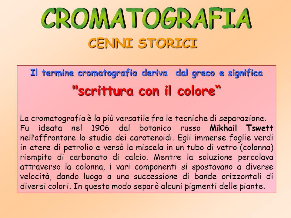 Il termine cromatografia deriva dal greco e significa scrittura con il colore La cromatografia è la più versatile fra le tecniche di separazione.