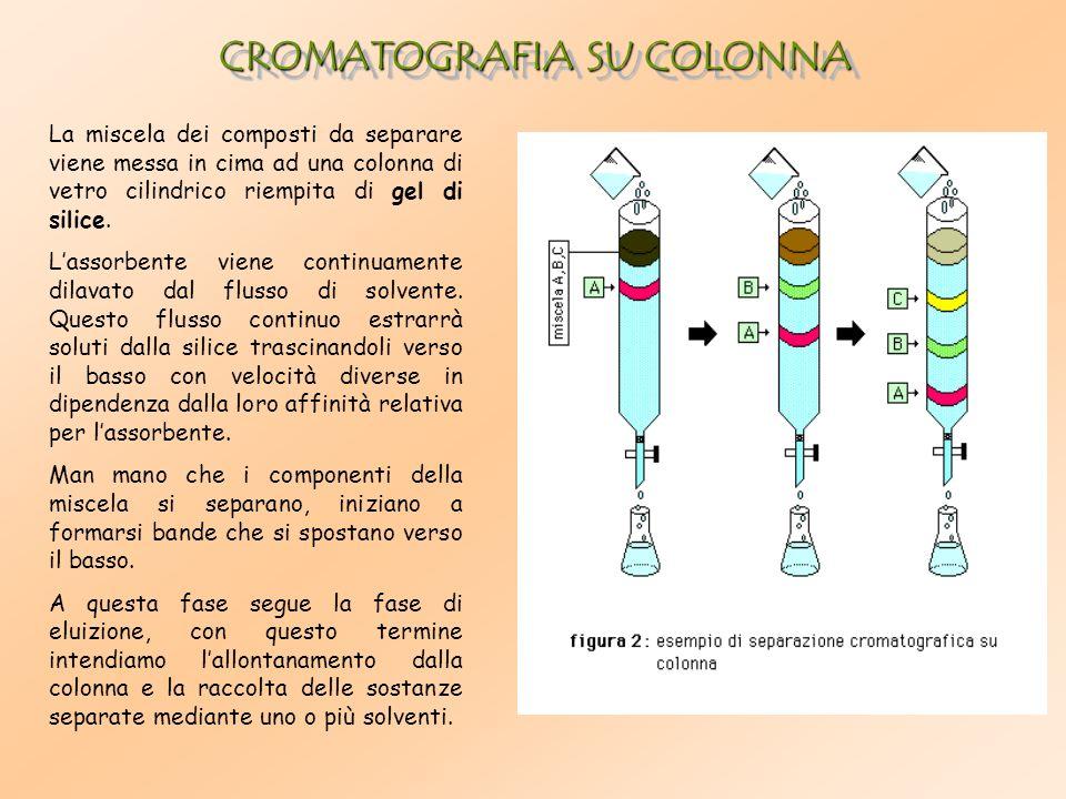 CROMATOGRAFIA SU COLONNA La miscela dei composti da separare viene messa in cima ad una colonna di vetro cilindrico riempita di gel di silice.