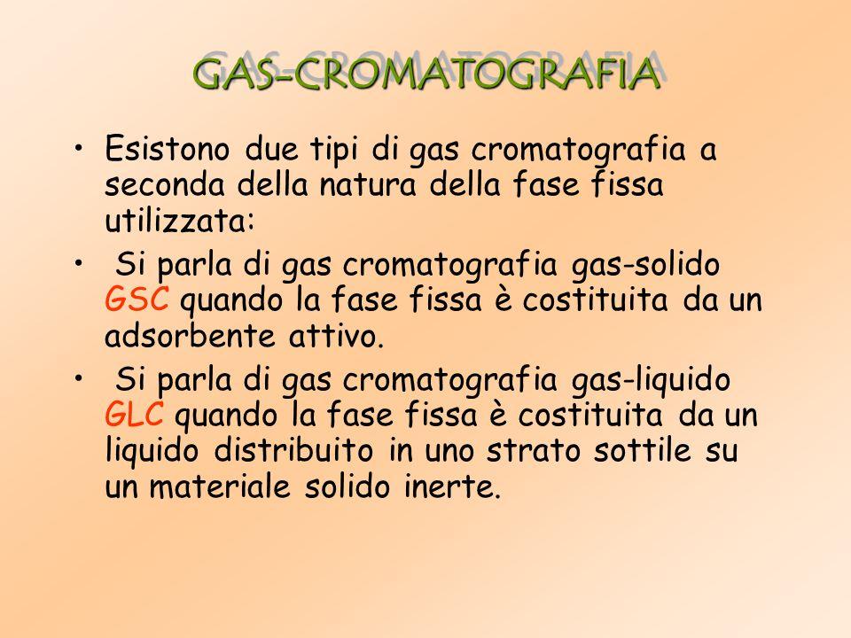 Esistono due tipi di gas cromatografia a seconda della natura della fase fissa utilizzata: Si parla di gas cromatografia gas-solido GSC quando la fase fissa è costituita da un adsorbente attivo.