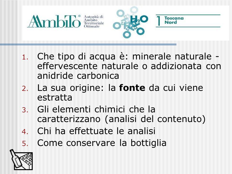 1. Che tipo di acqua è: minerale naturale - effervescente naturale o addizionata con anidride carbonica 2. La sua origine: la fonte da cui viene estra
