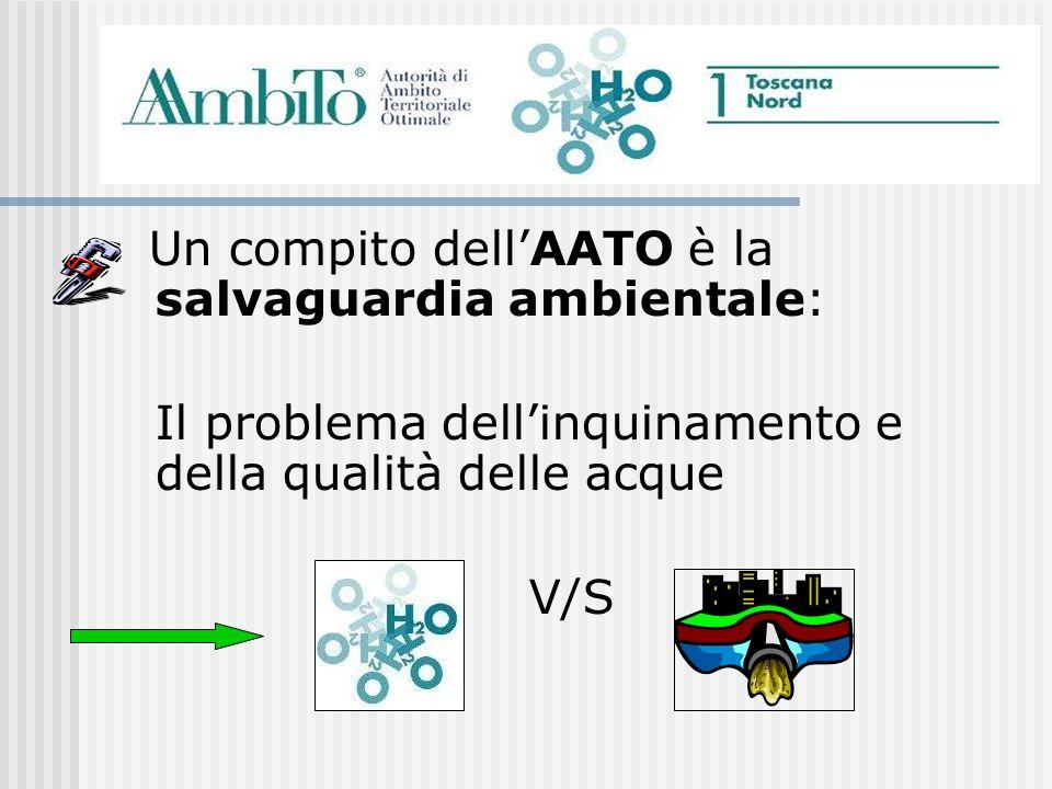 Un compito dellAATO è la salvaguardia ambientale: Il problema dellinquinamento e della qualità delle acque V/S