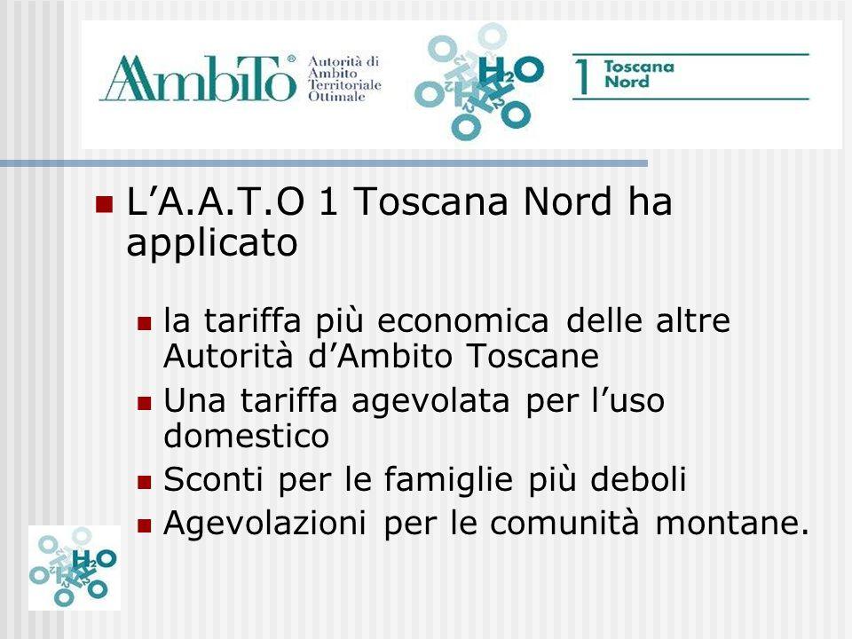 LA.A.T.O 1 Toscana Nord ha applicato la tariffa più economica delle altre Autorità dAmbito Toscane Una tariffa agevolata per luso domestico Sconti per
