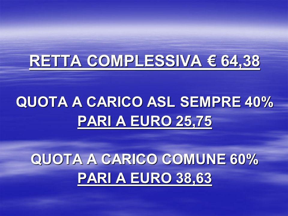 RETTA COMPLESSIVA 64,38 QUOTA A CARICO ASL SEMPRE 40% PARI A EURO 25,75 QUOTA A CARICO COMUNE 60% PARI A EURO 38,63