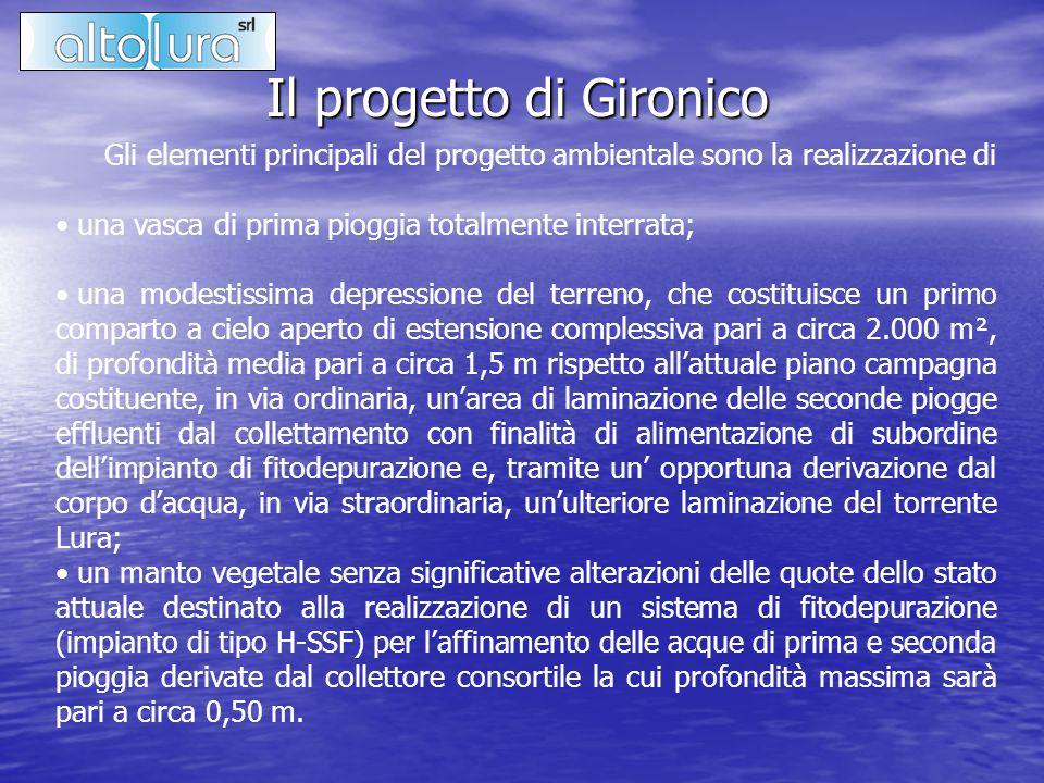 AREA INTERVENTO GIRONICO