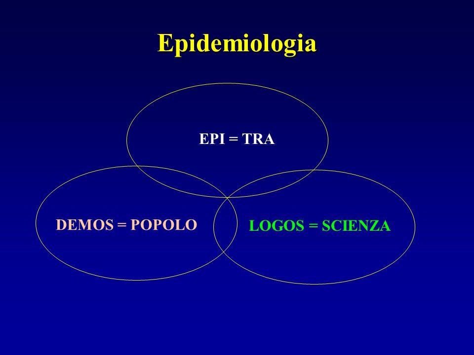 Epidemiologia DEMOS = POPOLO LOGOS = SCIENZA EPI = TRA