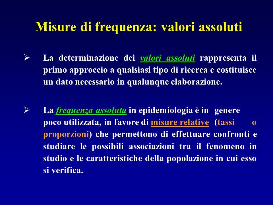 valori assoluti La determinazione dei valori assoluti rappresenta il primo approccio a qualsiasi tipo di ricerca e costituisce un dato necessario in q