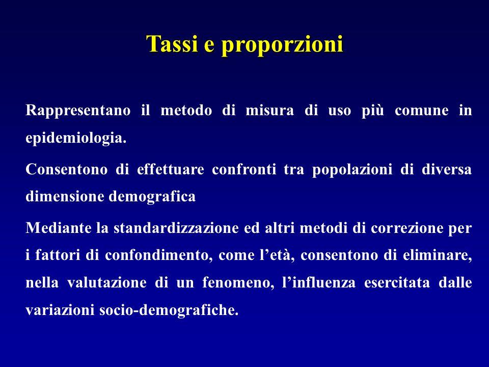 Tassi e proporzioni Rappresentano il metodo di misura di uso più comune in epidemiologia. Consentono di effettuare confronti tra popolazioni di divers