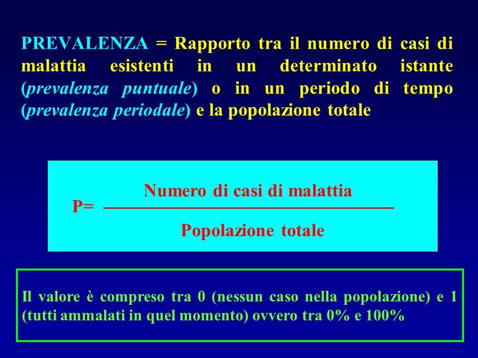 PREVALENZA = Rapporto tra il numero di casi di malattia esistenti in un determinato istante (prevalenza puntuale) o in un periodo di tempo (prevalenza