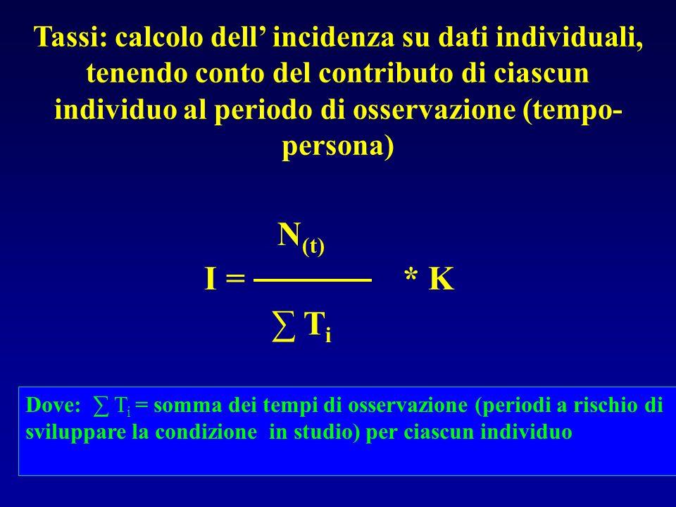 Tassi: calcolo dell incidenza su dati individuali, tenendo conto del contributo di ciascun individuo al periodo di osservazione (tempo- persona) N (t)