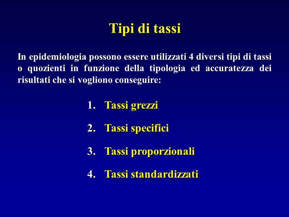 In epidemiologia possono essere utilizzati 4 diversi tipi di tassi o quozienti in funzione della tipologia ed accuratezza dei risultati che si voglion