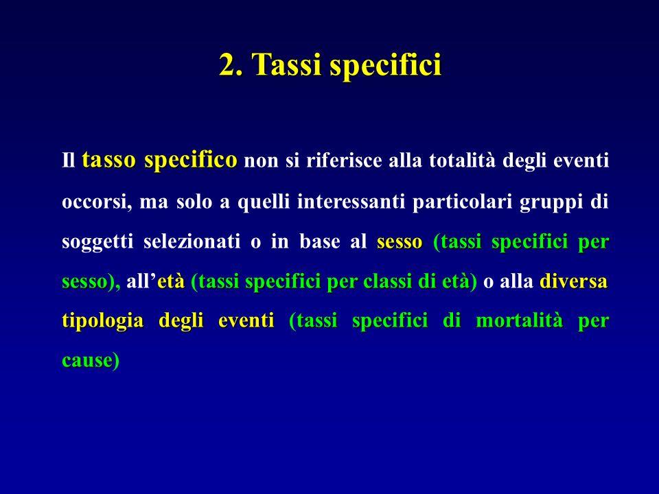 2. Tassi specifici tasso specifico sessotassi specifici per sessoetà tassi specifici per classi di etàdiversa tipologia degli eventitassi specifici di