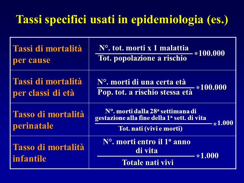 Tassi specifici usati in epidemiologia (es.) Tassi di mortalità per cause Tassi di mortalità per classi di età Tasso di mortalità perinatale Tasso di