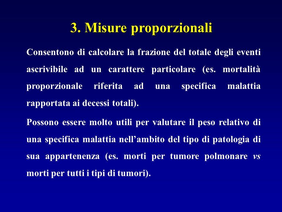 3. Misure proporzionali Consentono di calcolare la frazione del totale degli eventi ascrivibile ad un carattere particolare (es. mortalità proporziona