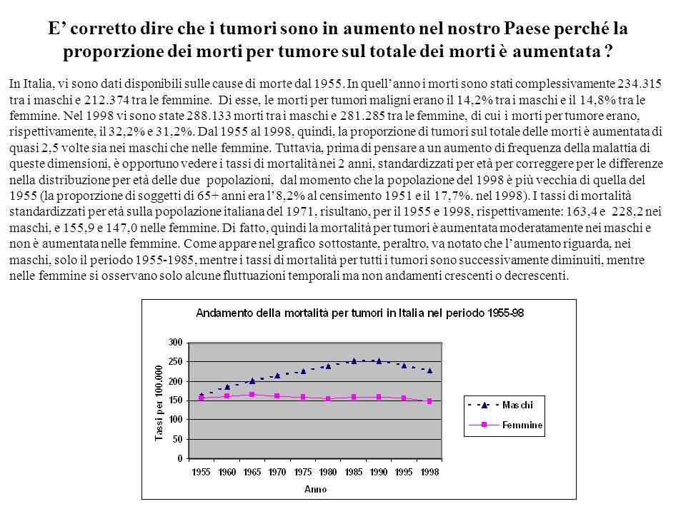 E corretto dire che i tumori sono in aumento nel nostro Paese perché la proporzione dei morti per tumore sul totale dei morti è aumentata ? In Italia,