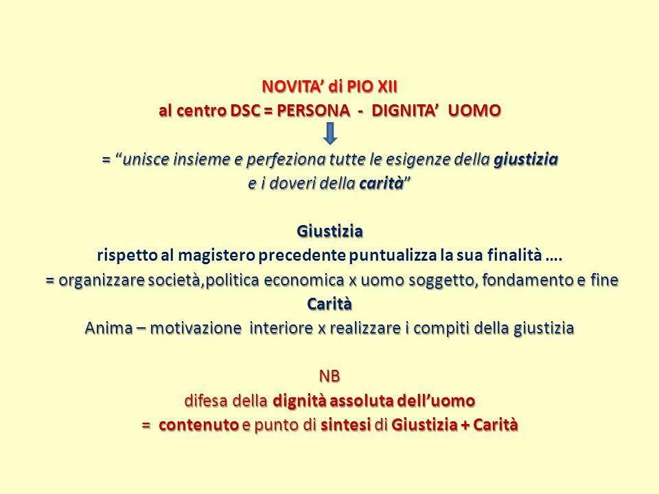 NOVITA di PIO XII al centro DSC = PERSONA - DIGNITA UOMO = unisce insieme e perfeziona tutte le esigenze della giustizia e i doveri della carità Giust