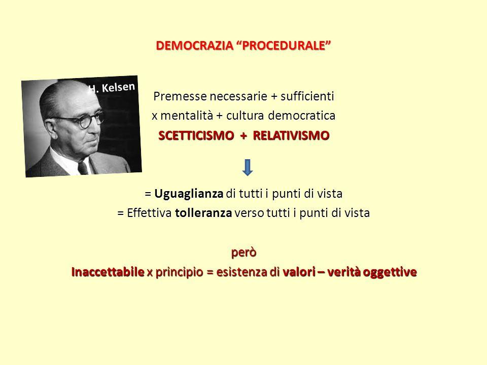 DEMOCRAZIA PROCEDURALE Premesse necessarie + sufficienti x mentalità + cultura democratica SCETTICISMO + RELATIVISMO = Uguaglianza di tutti i punti di