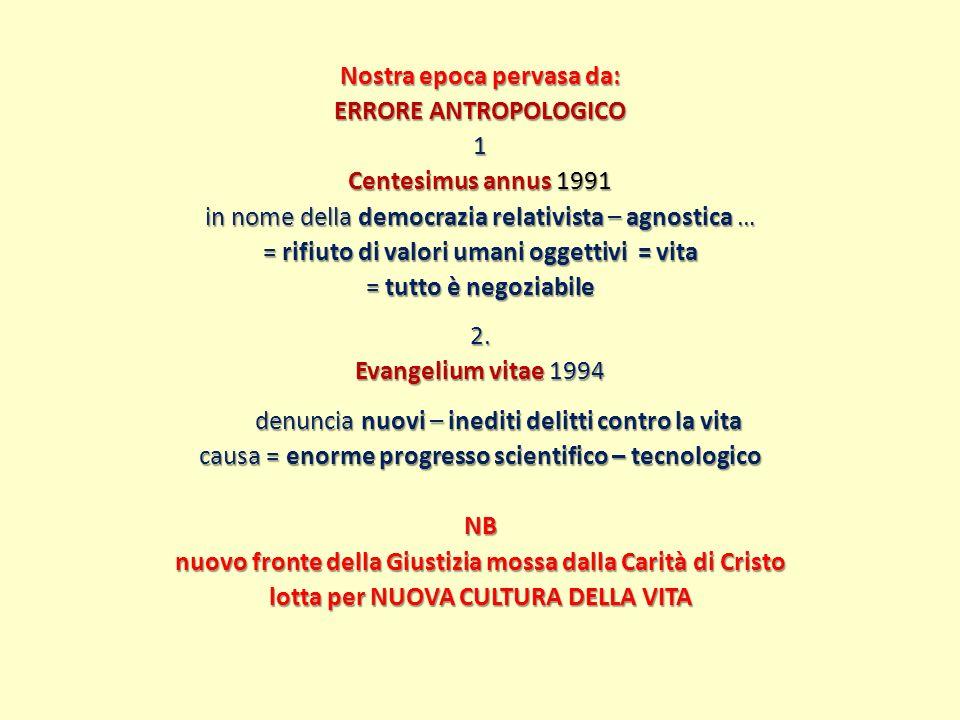 Nostra epoca pervasa da: ERRORE ANTROPOLOGICO 1 Centesimus annus 1991 in nome della democrazia relativista – agnostica … = rifiuto di valori umani ogg