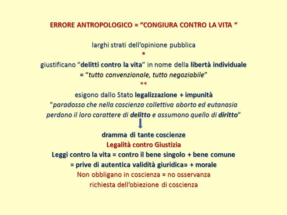 ERRORE ANTROPOLOGICO = CONGIURA CONTRO LA VITA ERRORE ANTROPOLOGICO = CONGIURA CONTRO LA VITA larghi strati dellopinione pubblica * giustificano delit