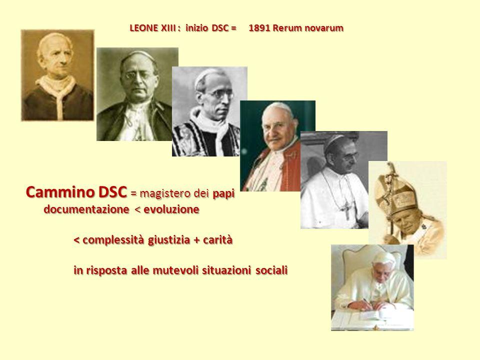 1° tempo GIUSTIZIA + CARITA nelle SOCIETA in fase di grande INDUSTRIALIZZAZIONE SOCIETA in fase di grande INDUSTRIALIZZAZIONE+ CAPITALISMO SELVAGGIO CfPontificati da Leone XIII a Pio XI