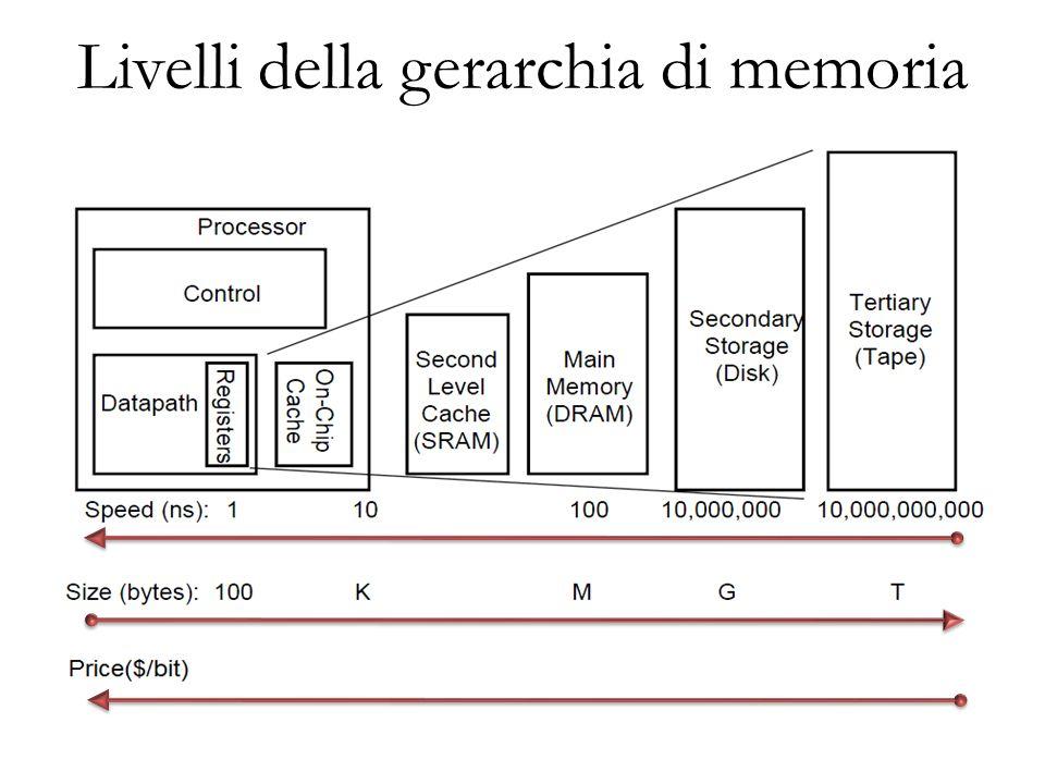 E SERCIZIO 2: Un processore dispone di una memoria cache organizzata in 32 blocchi da 128 locazioni e di una memoria centrale di 1M locazioni.