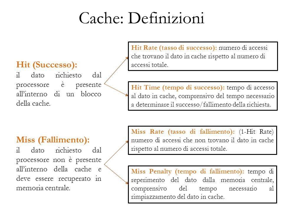 Cache: Definizioni Hit (Successo): il dato richiesto dal processore è presente allinterno di un blocco della cache.