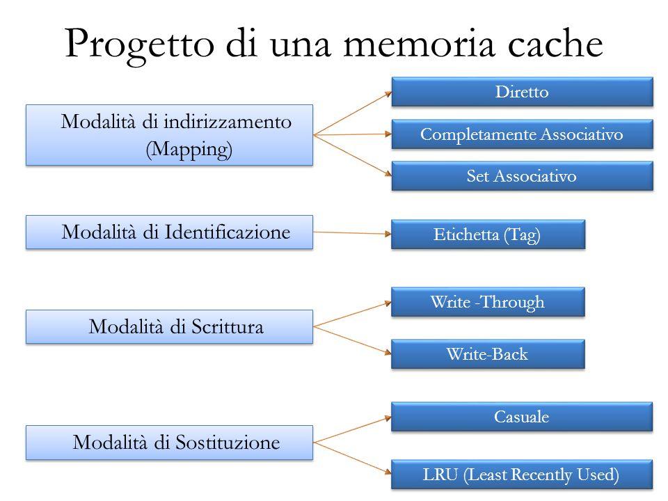 Progetto di una memoria cache Modalità di Identificazione Modalità di Scrittura Modalità di Sostituzione Write -Through Write-Back Casuale LRU (Least Recently Used) Modalità di indirizzamento (Mapping) Completamente Associativo Set Associativo Diretto Etichetta (Tag)
