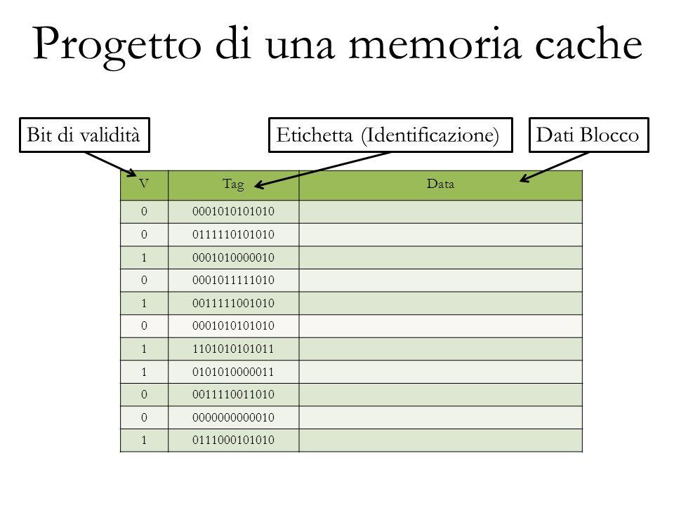 VTagData 00001010101010 00111110101010 10001010000010 00001011111010 10011111001010 00001010101010 11101010101011 10101010000011 00011110011010 00000000000010 10111000101010 Progetto di una memoria cache Bit di validitàDati BloccoEtichetta (Identificazione)