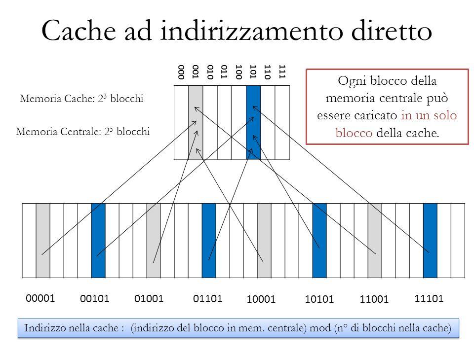 Cache ad indirizzamento diretto 000001010011100101110111 00001 0010101001 01101 10001 10101 11001 11101 Memoria Centrale: 2 5 blocchi Memoria Cache: 2 3 blocchi Indirizzo nella cache : (indirizzo del blocco in mem.