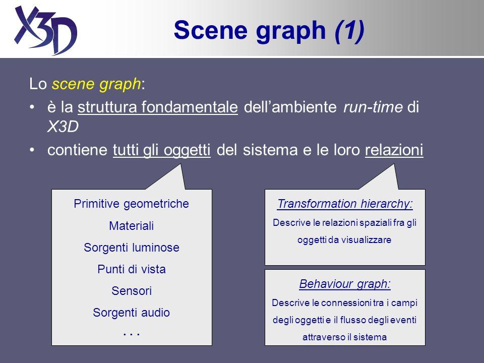 Scene graph (1) Lo scene graph: è la struttura fondamentale dellambiente run-time di X3D contiene tutti gli oggetti del sistema e le loro relazioni Primitive geometriche Materiali Sorgenti luminose Punti di vista Sensori Sorgenti audio · · · Transformation hierarchy: Descrive le relazioni spaziali fra gli oggetti da visualizzare Behaviour graph: Descrive le connessioni tra i campi degli oggetti e il flusso degli eventi attraverso il sistema
