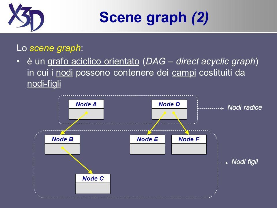 Scene graph (2) Lo scene graph: è un grafo aciclico orientato (DAG – direct acyclic graph) in cui i nodi possono contenere dei campi costituiti da nodi-figli Node A Node B Node C Node D Node ENode F Nodi radice Nodi figli