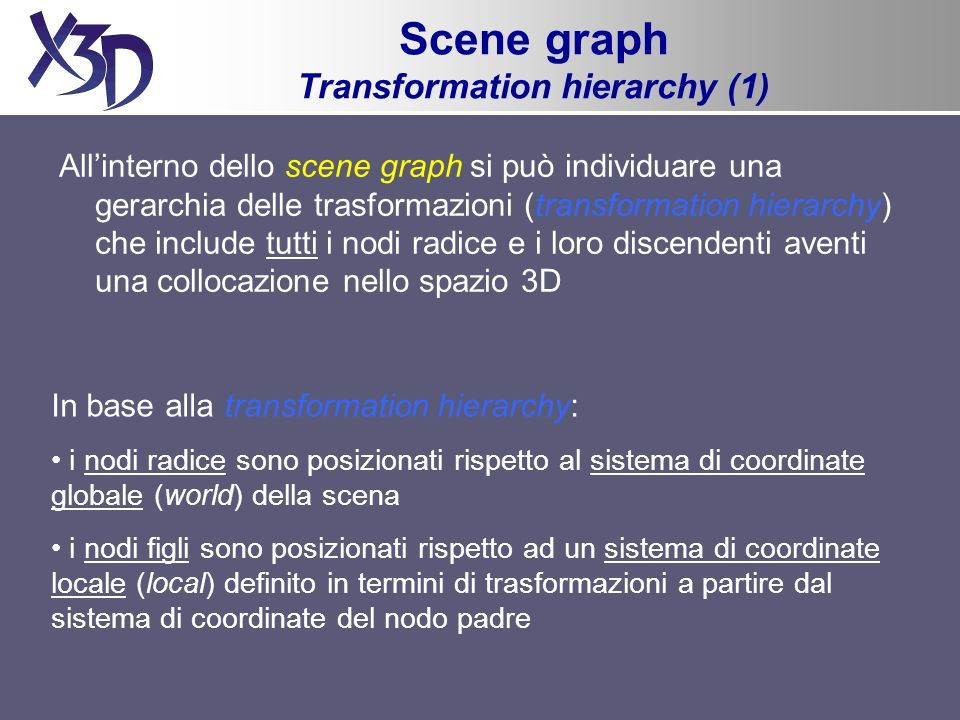 Scene graph Transformation hierarchy (1) Allinterno dello scene graph si può individuare una gerarchia delle trasformazioni (transformation hierarchy)