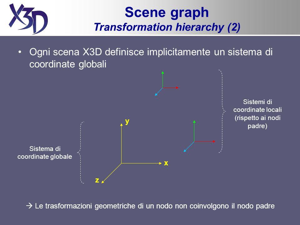 Sistemi di coordinate locali (rispetto ai nodi padre) Le trasformazioni geometriche di un nodo non coinvolgono il nodo padre Sistema di coordinate globale Ogni scena X3D definisce implicitamente un sistema di coordinate globali x y z Scene graph Transformation hierarchy (2)