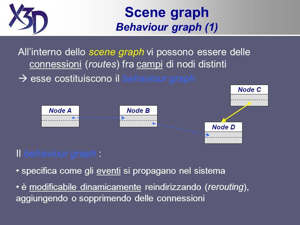 Node C Scene graph Behaviour graph (1) Allinterno dello scene graph vi possono essere delle connessioni (routes) fra campi di nodi distinti esse costituiscono il behaviour graph Il behaviour graph : specifica come gli eventi si propagano nel sistema è modificabile dinamicamente reindirizzando (rerouting), aggiungendo o sopprimendo delle connessioni Node D Node ANode B