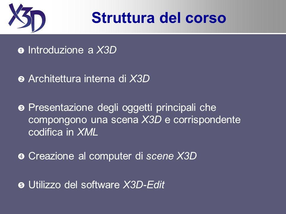 Struttura del corso Introduzione a X3D Architettura interna di X3D Presentazione degli oggetti principali che compongono una scena X3D e corrispondent