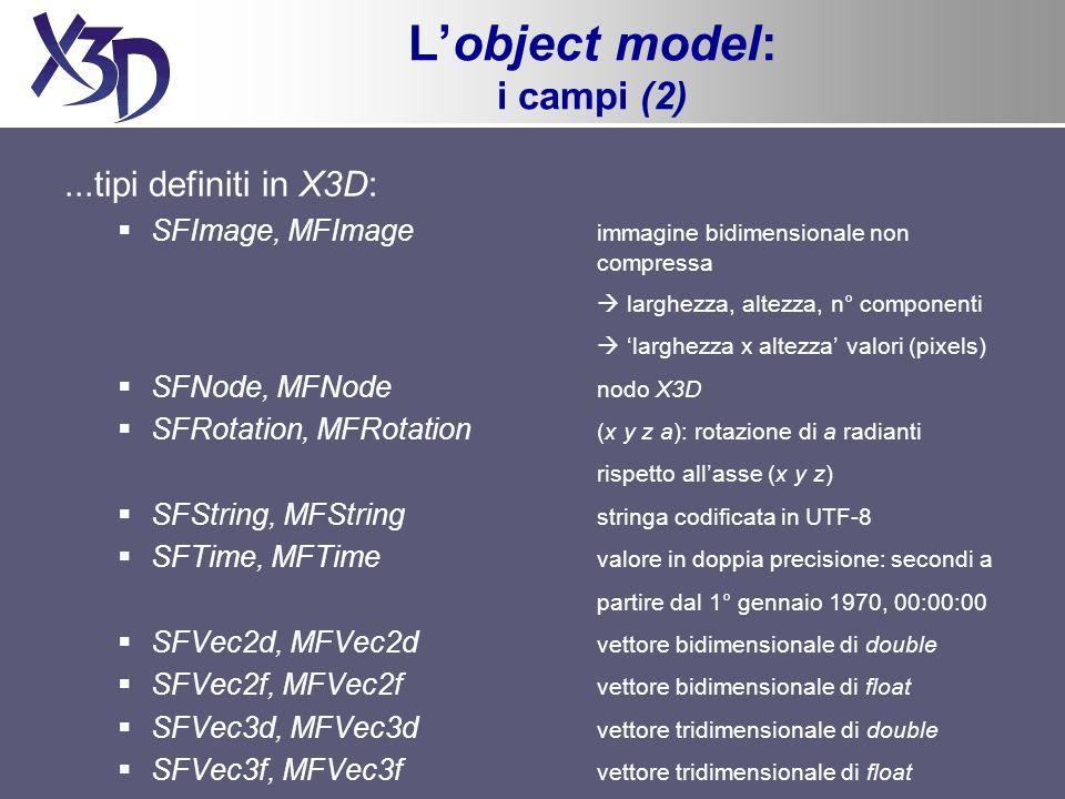 Lobject model: i campi (2)...tipi definiti in X3D: SFImage, MFImage immagine bidimensionale non compressa larghezza, altezza, n° componenti larghezza x altezza valori (pixels) SFNode, MFNode nodo X3D SFRotation, MFRotation (x y z a): rotazione di a radianti rispetto allasse (x y z) SFString, MFString stringa codificata in UTF-8 SFTime, MFTime valore in doppia precisione: secondi a partire dal 1° gennaio 1970, 00:00:00 SFVec2d, MFVec2d vettore bidimensionale di double SFVec2f, MFVec2f vettore bidimensionale di float SFVec3d, MFVec3d vettore tridimensionale di double SFVec3f, MFVec3f vettore tridimensionale di float