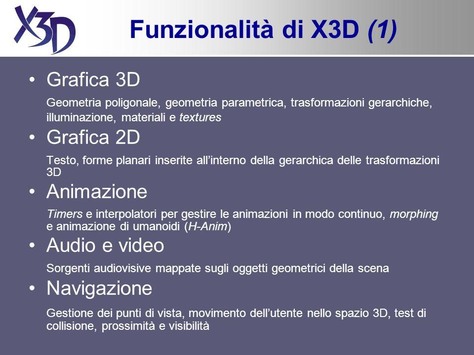 Funzionalità di X3D (1) Grafica 3D Geometria poligonale, geometria parametrica, trasformazioni gerarchiche, illuminazione, materiali e textures Grafica 2D Testo, forme planari inserite allinterno della gerarchica delle trasformazioni 3D Animazione Timers e interpolatori per gestire le animazioni in modo continuo, morphing e animazione di umanoidi (H-Anim) Audio e video Sorgenti audiovisive mappate sugli oggetti geometrici della scena Navigazione Gestione dei punti di vista, movimento dellutente nello spazio 3D, test di collisione, prossimità e visibilità