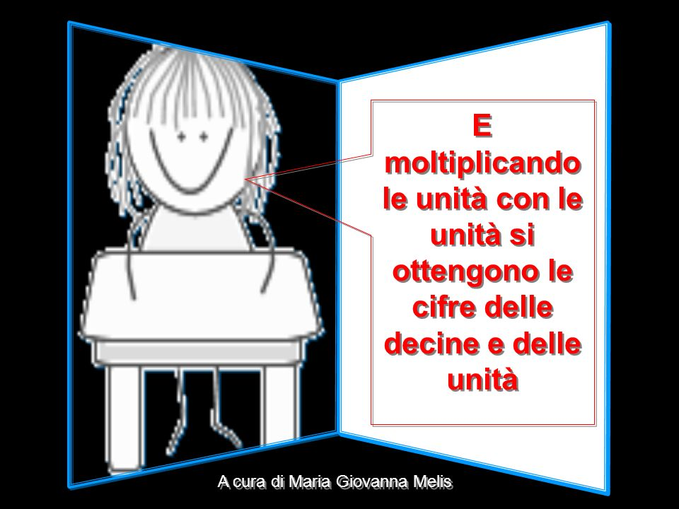 E moltiplicando le unità con le unità si ottengono le cifre delle decine e delle unità A cura di Maria Giovanna Melis