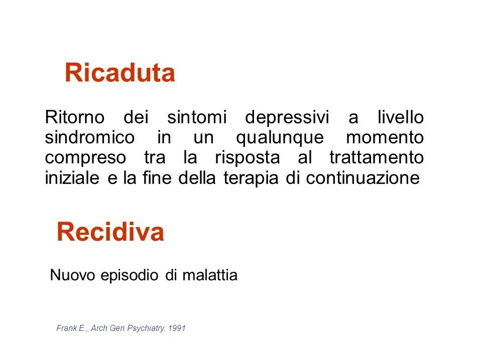 Ricaduta Ritorno dei sintomi depressivi a livello sindromico in un qualunque momento compreso tra la risposta al trattamento iniziale e la fine della