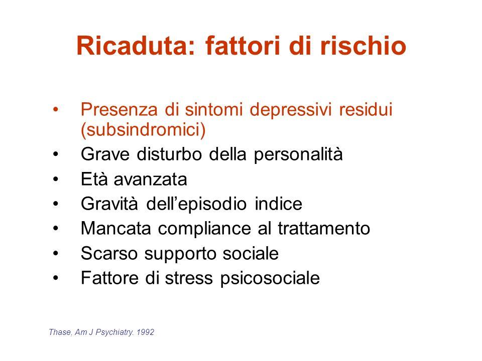Ricaduta: fattori di rischio Presenza di sintomi depressivi residui (subsindromici) Grave disturbo della personalità Età avanzata Gravità dellepisodio