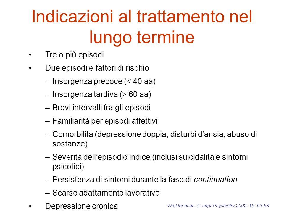 Tre o più episodi Due episodi e fattori di rischio –Insorgenza precoce (< 40 aa) –Insorgenza tardiva (> 60 aa) –Brevi intervalli fra gli episodi –Fami