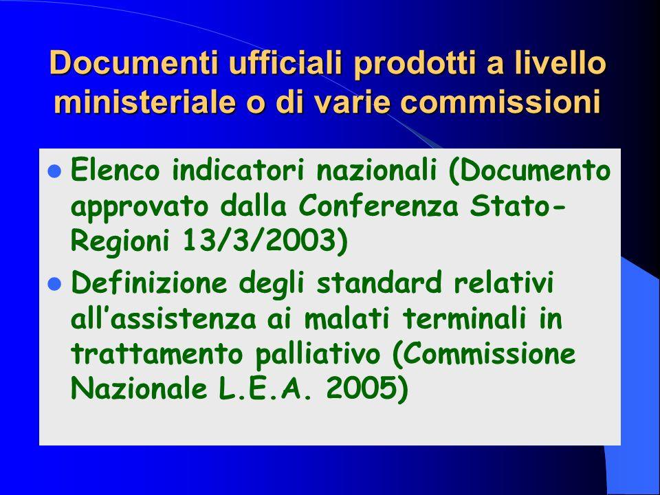 Documenti ufficiali prodotti a livello ministeriale o di varie commissioni Elenco indicatori nazionali (Documento approvato dalla Conferenza Stato- Re
