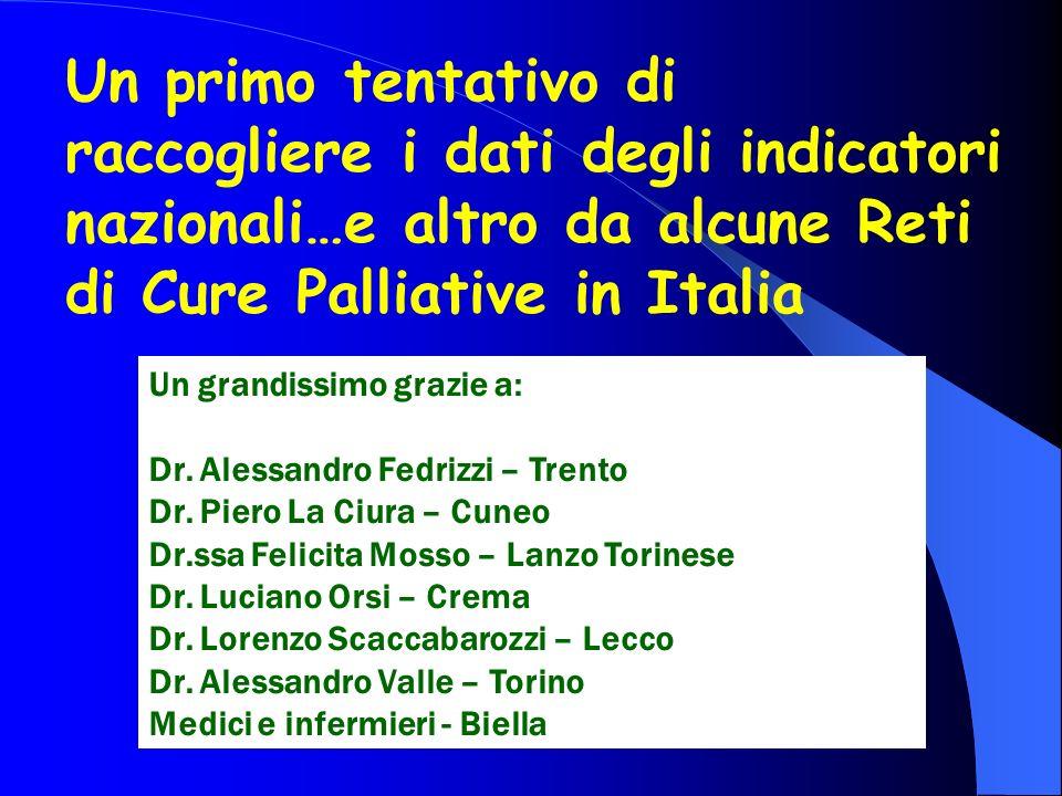 Un primo tentativo di raccogliere i dati degli indicatori nazionali…e altro da alcune Reti di Cure Palliative in Italia Un grandissimo grazie a: Dr. A