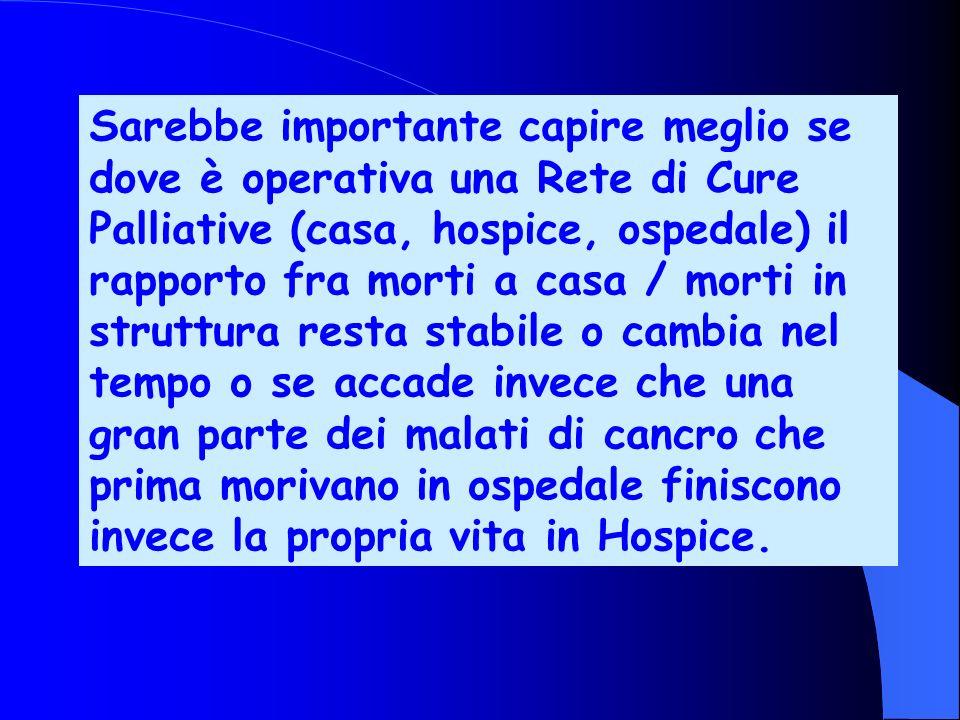 Sarebbe importante capire meglio se dove è operativa una Rete di Cure Palliative (casa, hospice, ospedale) il rapporto fra morti a casa / morti in str