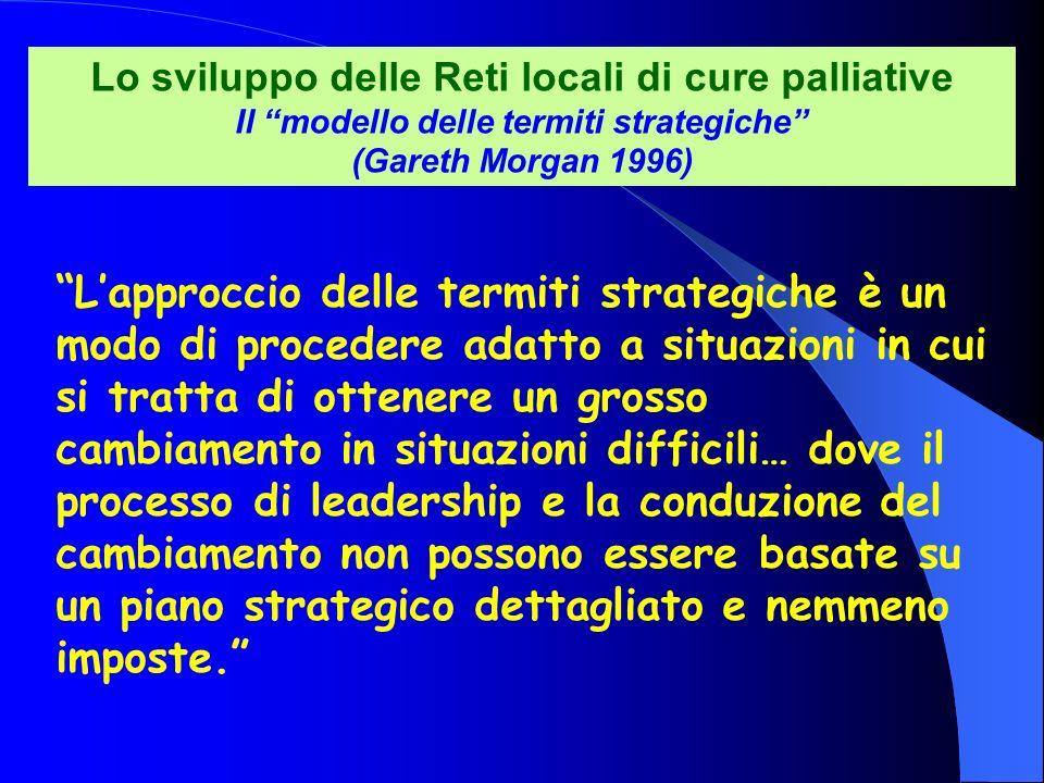 Lo sviluppo delle Reti locali di cure palliative Il modello delle termiti strategiche (Gareth Morgan 1996) Lapproccio delle termiti strategiche è un m