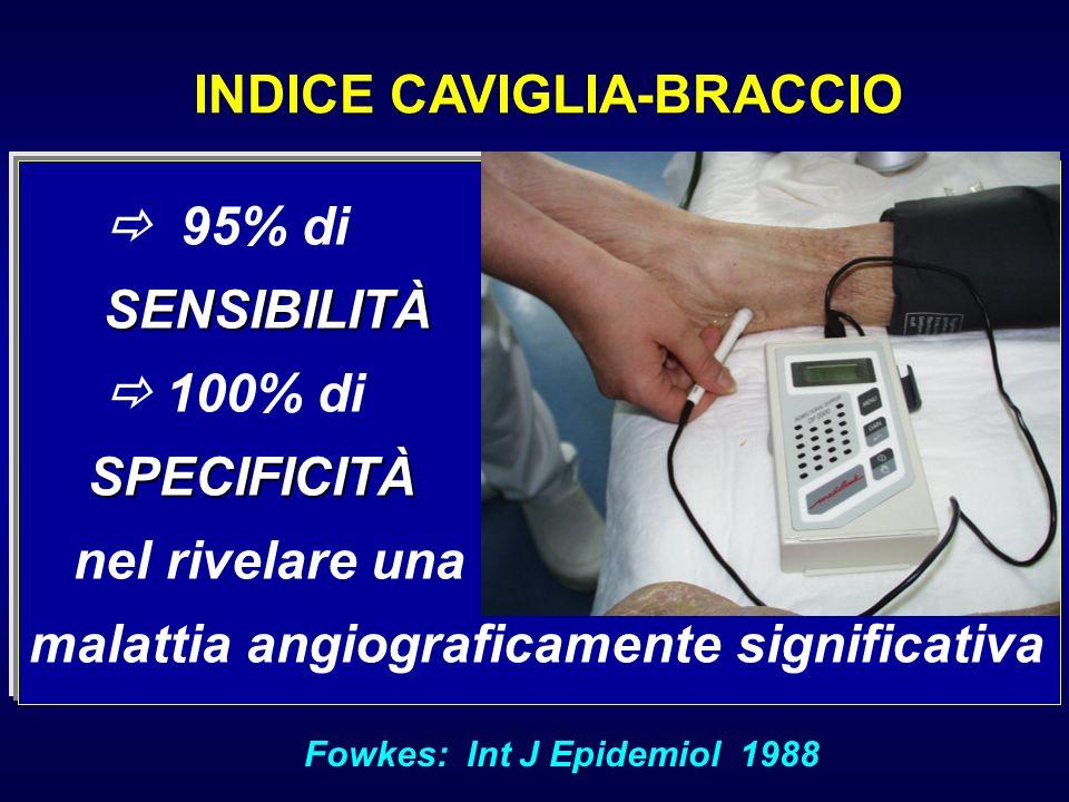 95% di SENSIBILITÀ SENSIBILITÀ 100% di SPECIFICITÀ SPECIFICITÀ nel rivelare una malattia angiograficamente significativa Fowkes: Int J Epidemiol 1988